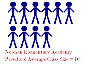 preschool image 4 noonanacademy